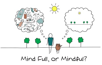 Cartoon picture of mind full or mindful